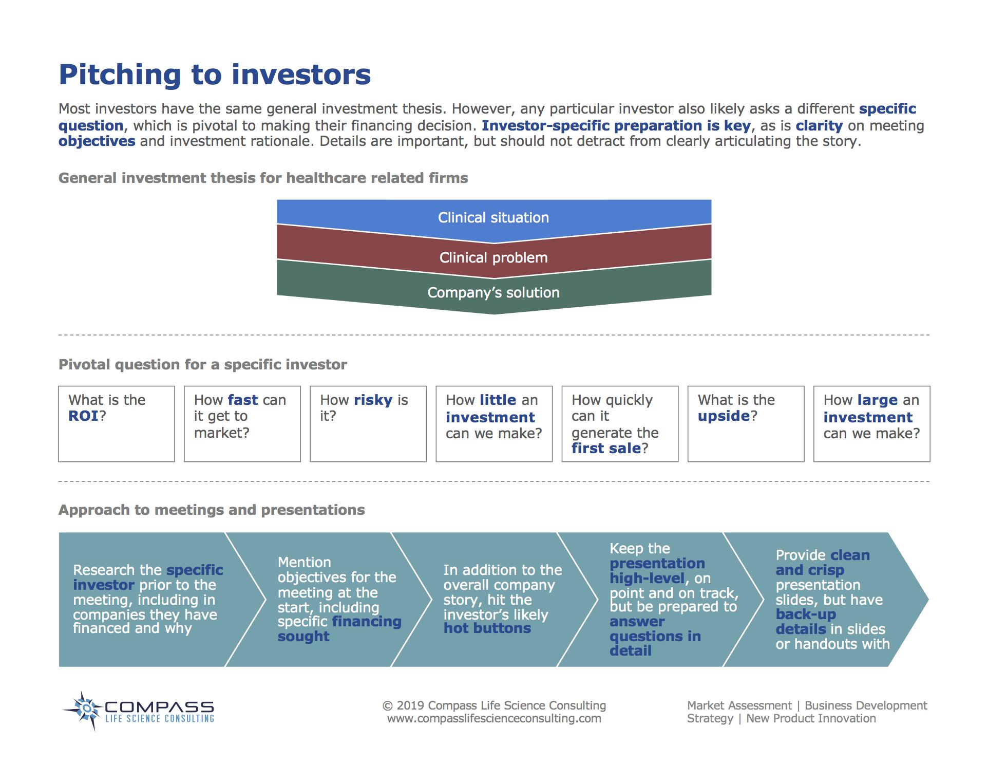 Framework – Pitching to Investors